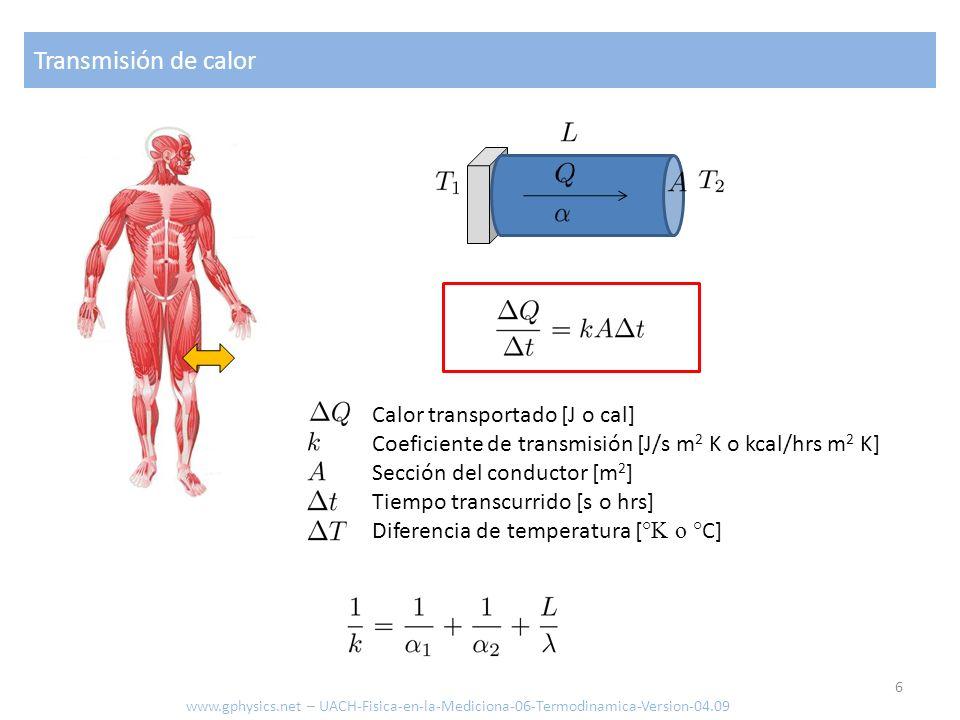 Transmisión de calor Calor transportado [J o cal]